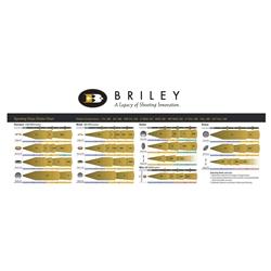 Briley MFG - Choke Charts